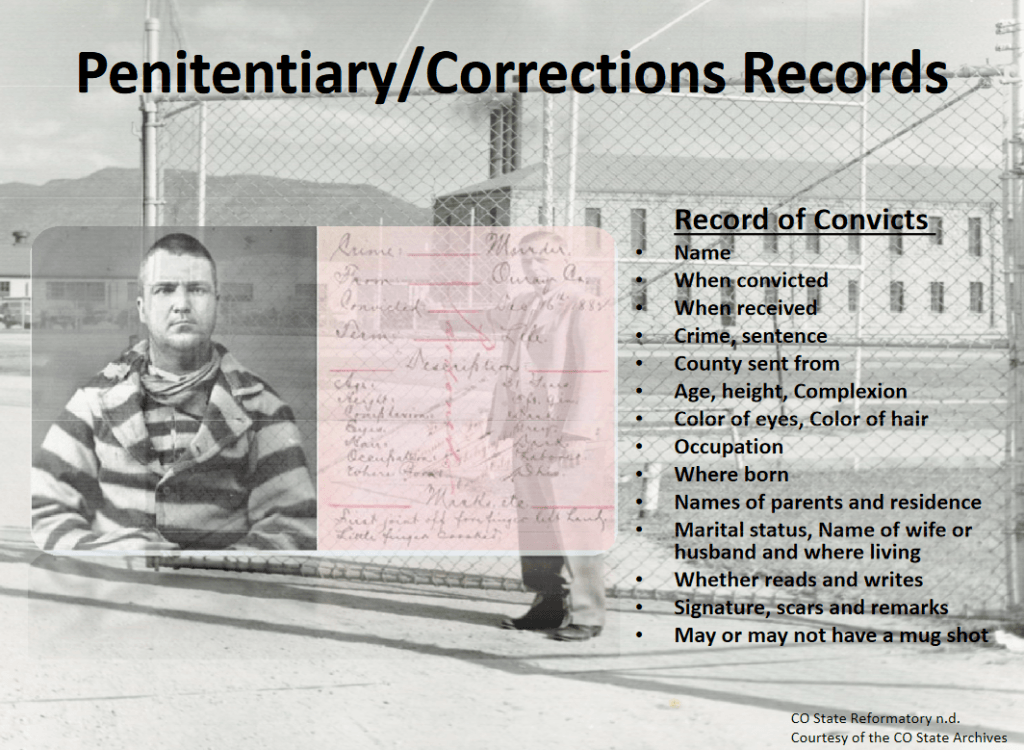 Penitentiary Corrections Records